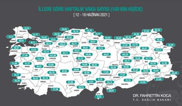 Bakan Koca yeni haritayı paylaştı! İl il son durum